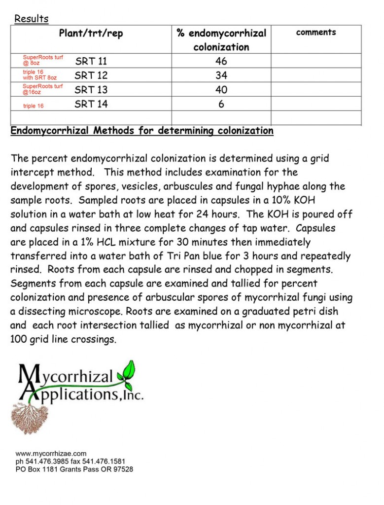 Dr.-Mike-mycorrhizae-test-results-5-14-worbertturf514-2